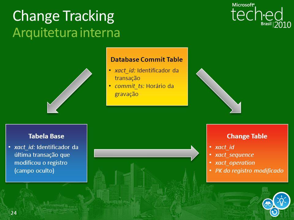 24 Change Tracking Arquitetura interna Database Commit Table xact_id: Identificador da transação commit_ts: Horário da gravação Database Commit Table