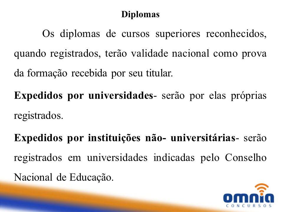 Diplomas Os diplomas de cursos superiores reconhecidos, quando registrados, terão validade nacional como prova da formação recebida por seu titular. E