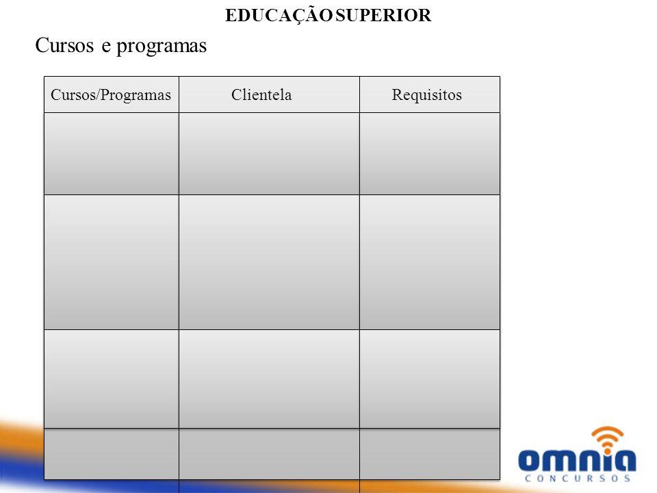 Cursos e programas Cursos/ProgramasClientelaRequisitos