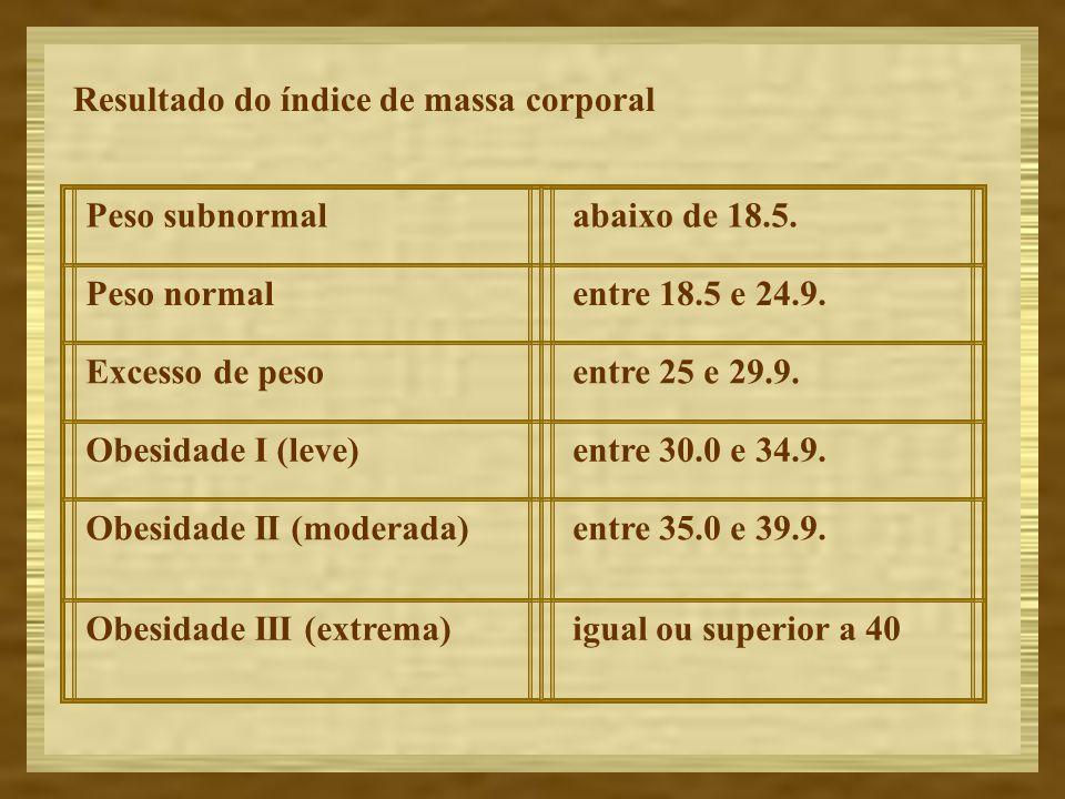 Resultado do índice de massa corporal Peso subnormal abaixo de 18.5. Peso normal entre 18.5 e 24.9. Excesso de peso entre 25 e 29.9. Obesidade I (leve