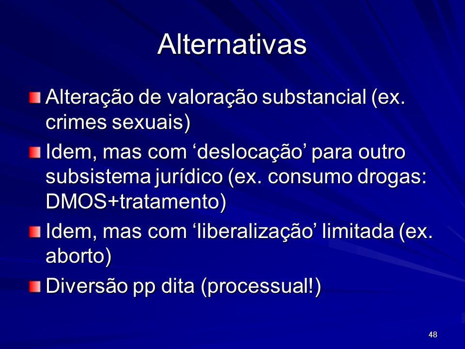Alternativas Alteração de valoração substancial (ex. crimes sexuais) Idem, mas com deslocação para outro subsistema jurídico (ex. consumo drogas: DMOS