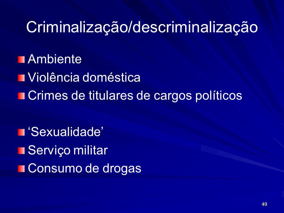 Criminalização/descriminalização Ambiente Violência doméstica Crimes de titulares de cargos políticos Sexualidade Serviço militar Consumo de drogas 49