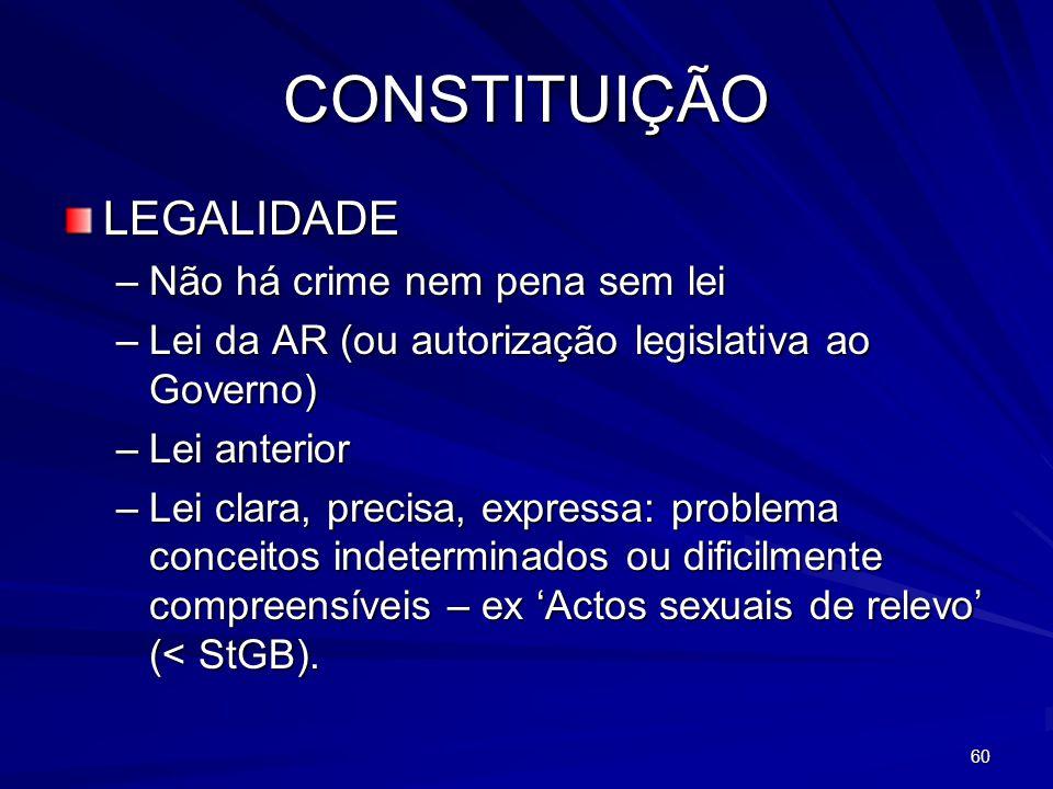 60 CONSTITUIÇÃO LEGALIDADE –Não há crime nem pena sem lei –Lei da AR (ou autorização legislativa ao Governo) –Lei anterior –Lei clara, precisa, expres