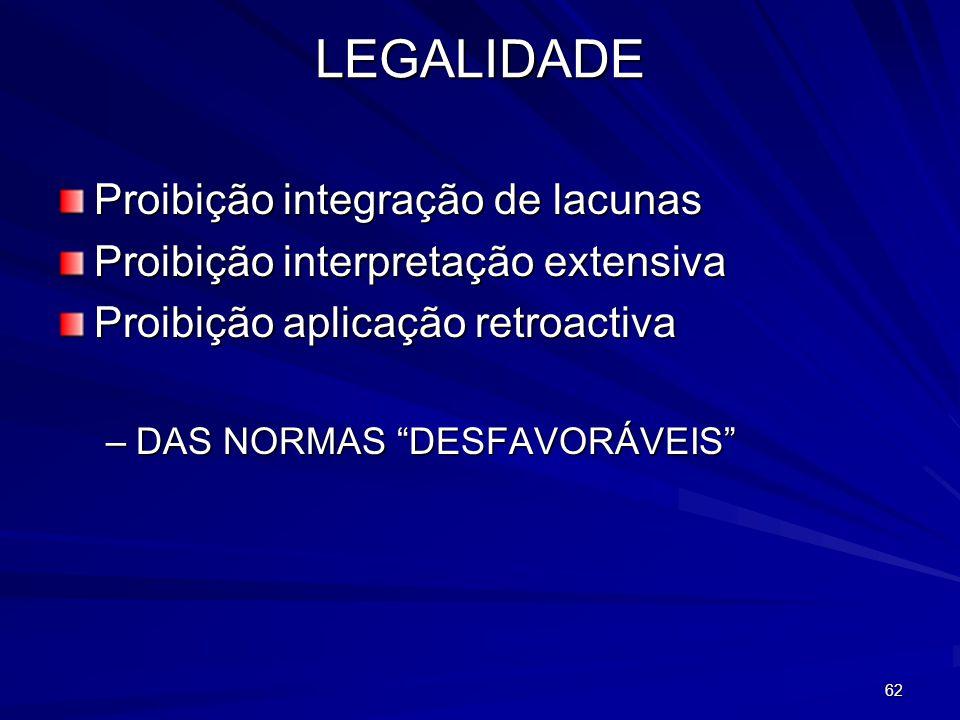 62 LEGALIDADE Proibição integração de lacunas Proibição interpretação extensiva Proibição aplicação retroactiva –DAS NORMAS DESFAVORÁVEIS