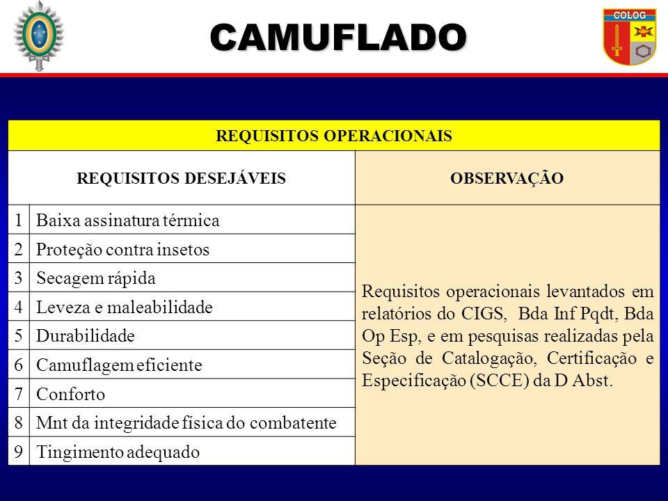 CAMUFLADO REQUISITOS OPERACIONAIS REQUISITOS DESEJÁVEISOBSERVAÇÃO 1Baixa assinatura térmica Requisitos operacionais levantados em relatórios do CIGS,
