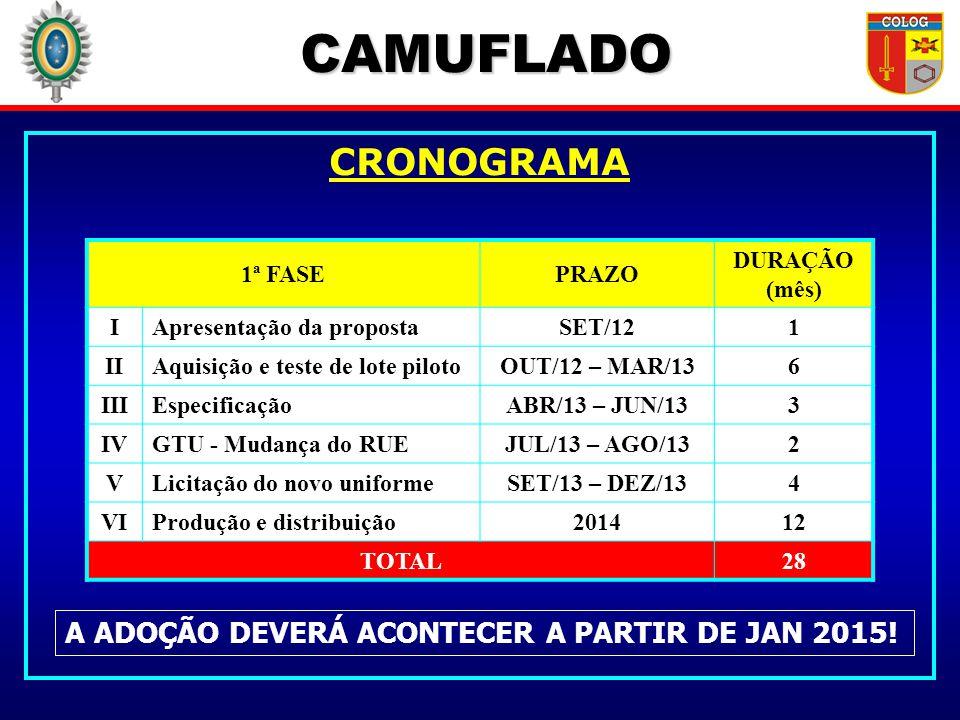 CAMUFLADO CRONOGRAMA 1ª FASEPRAZO DURAÇÃO (mês) IApresentação da propostaSET/121 IIAquisição e teste de lote pilotoOUT/12 – MAR/136 IIIEspecificaçãoAB