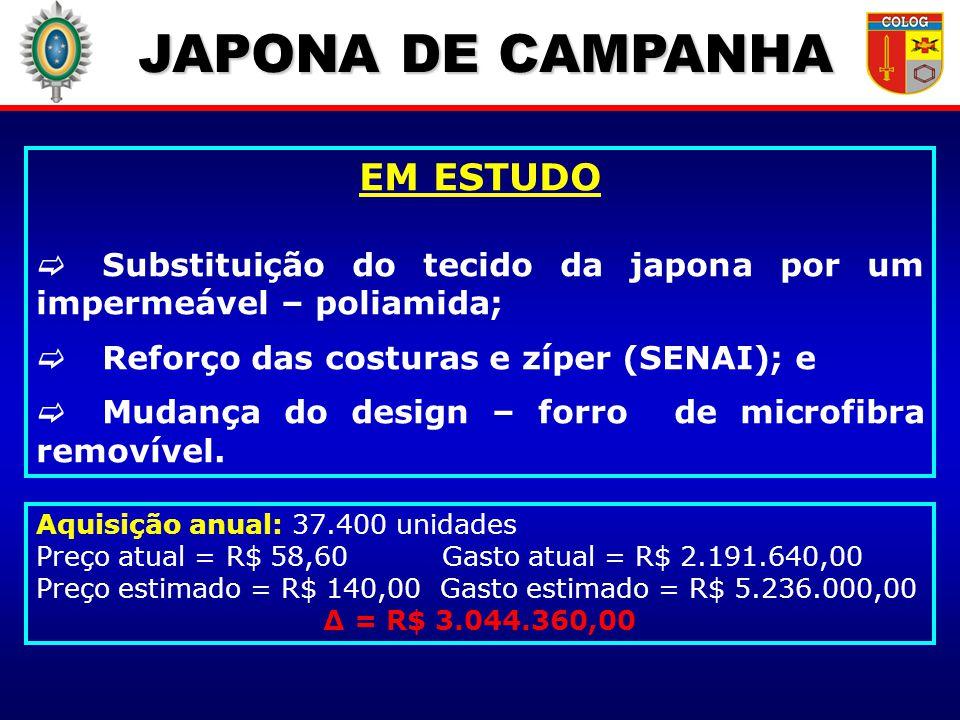 JAPONA DE CAMPANHA EM ESTUDO Substituição do tecido da japona por um impermeável – poliamida; Reforço das costuras e zíper (SENAI); e Mudança do desig