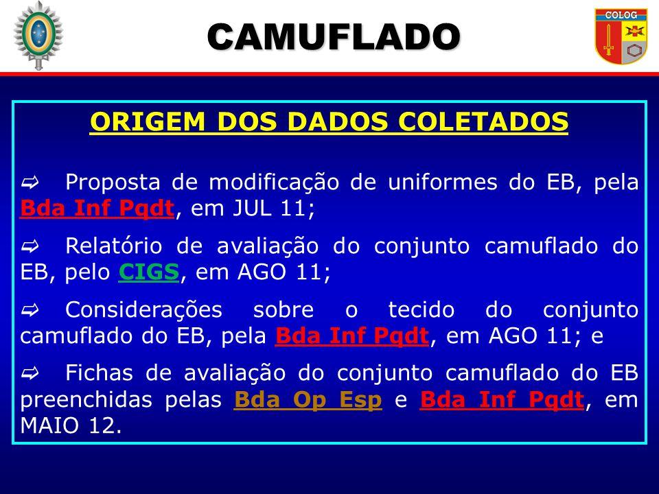 CAMUFLADO ORIGEM DOS DADOS COLETADOS Proposta de modificação de uniformes do EB, pela Bda Inf Pqdt, em JUL 11; Relatório de avaliação do conjunto camu