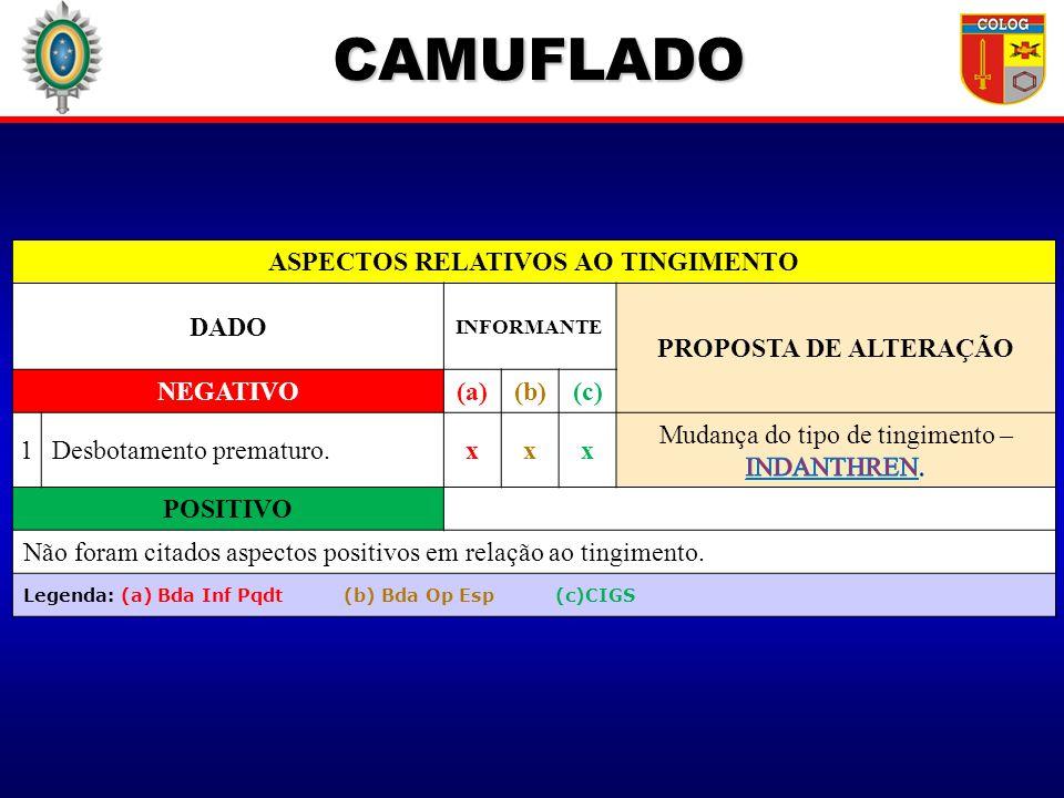 CAMUFLADO ASPECTOS RELATIVOS AO TINGIMENTO DADO INFORMANTE PROPOSTA DE ALTERAÇÃO NEGATIVO(a)(b)(c) 1Desbotamento prematuro.xxx POSITIVO Não foram cita