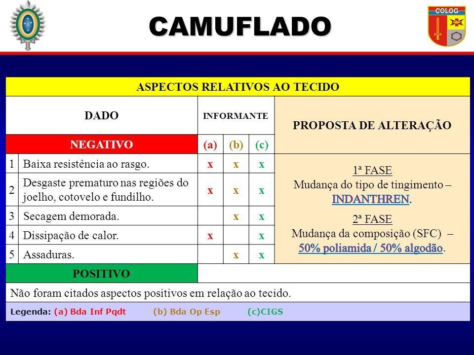 CAMUFLADO ASPECTOS RELATIVOS AO DESIGN DADO INFORMANTE PROPOSTA DE ALTERAÇÃO NEGATIVO(a)(b)(c) 1Pouca variedade de tamanhos.xxx Atualização da medida padrão dos brasileiros e estudo da viabilidade de se aumentar a gama de tamanhos.