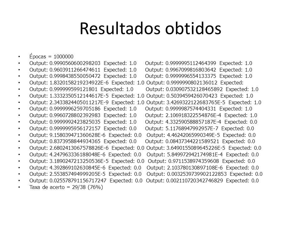 Resultados obtidos Épocas = 1000000 Output: 0.9990560600298203 Expected: 1.0 Output: 0.9999995112464399 Expected: 1.0 Output: 0.9603911266474611 Expected: 1.0 Output: 0.9967099816803642 Expected: 1.0 Output: 0.9998438550050472 Expected: 1.0 Output: 0.9999996554133375 Expected: 1.0 Output: 1.8320158219234922E-6 Expected: 1.0 Output: 0.9999990802136012 Expected: Output: 0.999999599121801 Expected: 1.0 Output: 0.030907532128465892 Expected: 1.0 Output: 1.3332350512144617E-5 Expected: 1.0 Output: 0.5039459426070423 Expected: 1.0 Output: 2.3433824405011217E-9 Expected: 1.0 Output: 3.4269322122683765E-5 Expected: 1.0 Output: 0.9999996259705186 Expected: 1.0 Output: 0.9999987574404331 Expected: 1.0 Output: 0.9960728802392983 Expected: 1.0 Output: 2.106918322554876E-4 Expected: 1.0 Output: 0.9999992423825035 Expected: 1.0 Output: 4.332590588857187E-4 Expected: 0.0 Output: 0.9999995956172157 Expected: 0.0 Output: 5.11768947992957E-7 Expected: 0.0 Output: 9.158039471360628E-6 Expected: 0.0 Output: 4.46242065990349E-5 Expected: 0.0 Output: 0.8373958844934365 Expected: 0.0 Output: 0.08437344221589521 Expected: 0.0 Output: 2.6802413067578826E-6 Expected: 0.0 Output: 3.6490155089645226E-5 Expected: 0.0 Output: 4.247963336188048E-6 Expected: 0.0 Output: 5.849972942174981E-4 Expected: 0.0 Output: 3.1890247213250536E-5 Expected: 0.0 Output: 0.9711538974359608 Expected: 0.0 Output: 4.392869102630845E-6 Expected: 0.0 Output: 2.103780130897108E-6 Expected: 0.0 Output: 2.553857494999205E-5 Expected: 0.0 Output: 0.0032539739902122853 Expected: 0.0 Output: 0.025578791156717247 Expected: 0.0 Output: 0.002110720342746829 Expected: 0.0 Taxa de acerto = 29/38 (76%)