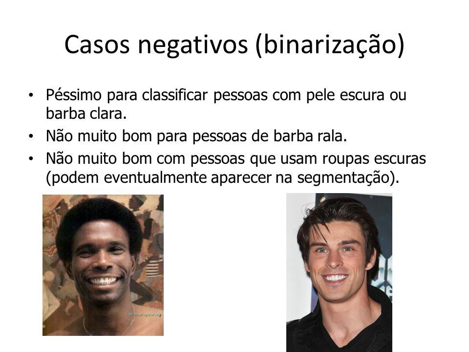 Casos negativos (binarização) Péssimo para classificar pessoas com pele escura ou barba clara. Não muito bom para pessoas de barba rala. Não muito bom
