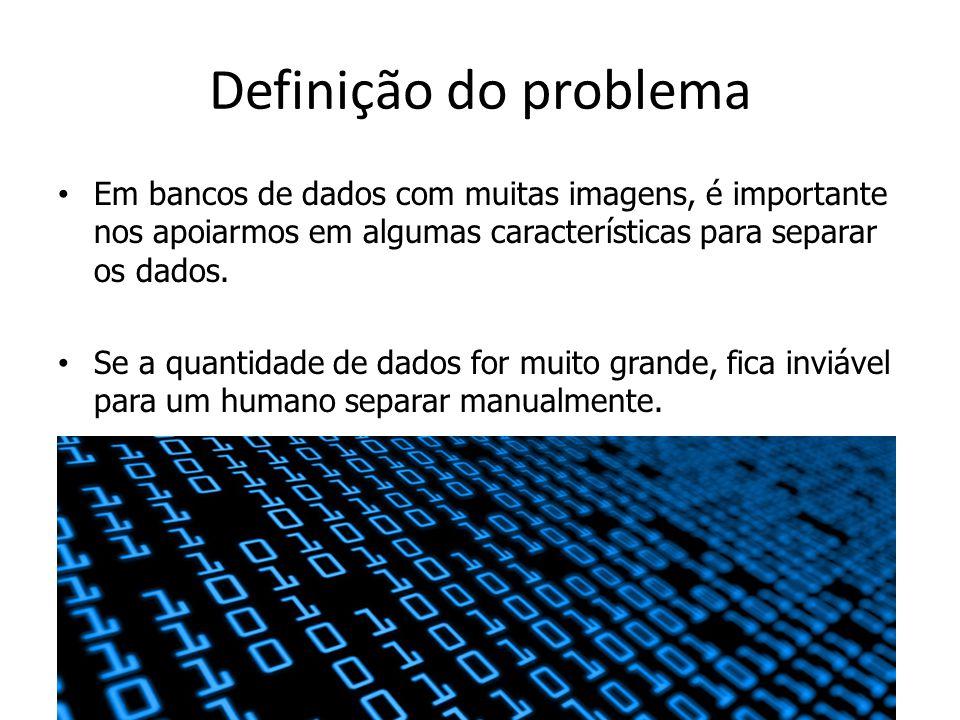 Definição do problema Em bancos de dados com muitas imagens, é importante nos apoiarmos em algumas características para separar os dados. Se a quantid