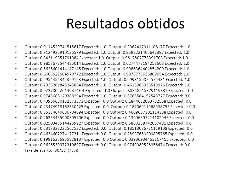 Resultados obtidos Output: 0.9114529741515617 Expected: 1.0 Output: 0.3982417911106177 Expected: 1.0 Output: 0.9124925910136579 Expected: 1.0 Output: 0.9598221406647397 Expected: 1.0 Output: 0.843119351791984 Expected: 1.0 Output: 0.9617807778391703 Expected: 1.0 Output: 0.9857677544485014 Expected: 1.0 Output: 0.6274472184253603 Expected: 1.0 Output: 0.5626601414147145 Expected: 1.0 Output: 0.9986364404854209 Expected: 1.0 Output: 0.6603521564570772 Expected: 1.0 Output: 0.9878773636889654 Expected: 1.0 Output: 0.9954454342329163 Expected: 1.0 Output: 0.9998156875574431 Expected: 1.0 Output: 0.7333281845245864 Expected: 1.0 Output: 0.4615983938519976 Expected: 1.0 Output: 3.022780226149874E-4 Expected: 1.0 Output: 0.8848915379119332 Expected: 1.0 Output: 0.9745685120388294 Expected: 1.0 Output: 0.5785584152548727 Expected: 0.0 Output: 0.43966680152573373 Expected: 0.0 Output: 0.1844652063782568 Expected: 0.0 Output: 0.23474918162530425 Expected: 0.0 Output: 0.18706911968938753 Expected: 0.0 Output: 0.35334640686704694 Expected: 0.0 Output: 0.4609657301114388 Expected: 0.0 Output: 0.26353455900305706 Expected: 0.0 Output: 0.13096397214102945 Expected: 0.0 Output: 0.02503435144239927 Expected: 0.0 Output: 0.5860238742037481 Expected: 0.0 Output: 0.5317327222567582 Expected: 0.0 Output: 0.18513086771119108 Expected: 0.0 Output: 0.4634602274177311 Expected: 0.0 Output: 0.28937650200895765 Expected: 0.0 Output: 0.19816276935828137 Expected: 0.0 Output: 0.03936934463117415 Expected: 0.0 Output: 0.9626539972310897 Expected: 0.0 Output: 0.9749989526056474 Expected: 0.0 Taxa de acerto: 30/38 (78%)