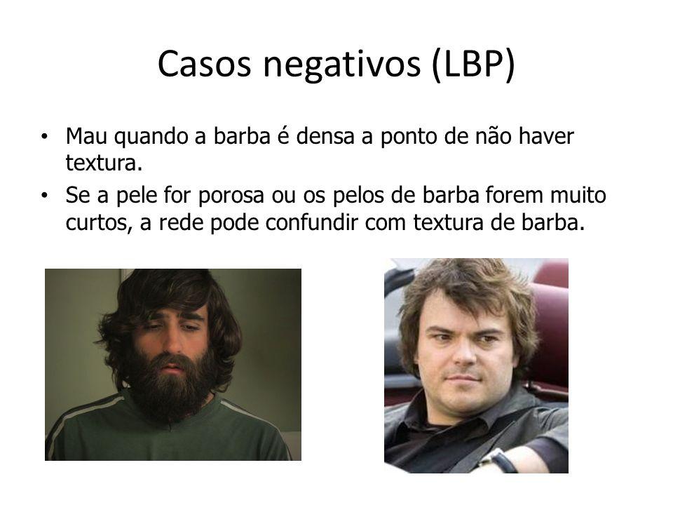 Casos negativos (LBP) Mau quando a barba é densa a ponto de não haver textura.