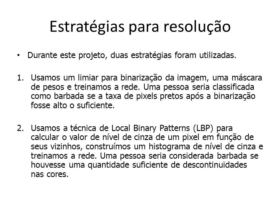 Local Binary Patterns
