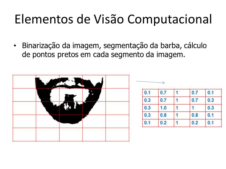 Elementos de Visão Computacional Binarização da imagem, segmentação da barba, cálculo de pontos pretos em cada segmento da imagem.