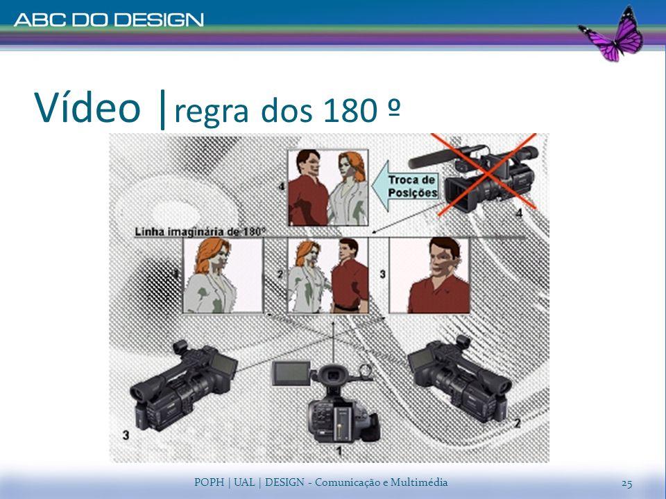 Vídeo   regra dos 180 º POPH   UAL   DESIGN - Comunicação e Multimédia25