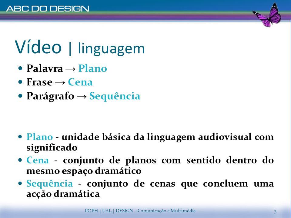 Vídeo   linguagem Palavra Plano Frase Cena Parágrafo Sequência Plano - unidade básica da linguagem audiovisual com significado Cena - conjunto de plan