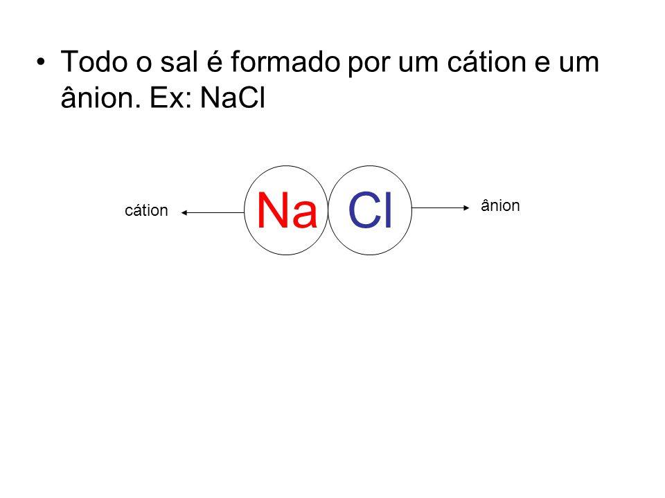 Todo o sal é formado por um cátion e um ânion. Ex: NaCl Na Cl cátion ânion