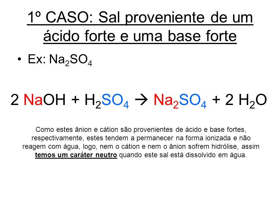 1º CASO: Sal proveniente de um ácido forte e uma base forte Ex: Na 2 SO 4 2 NaOH + H 2 SO 4 Na 2 SO 4 + 2 H 2 O Como estes ânion e cátion são provenie