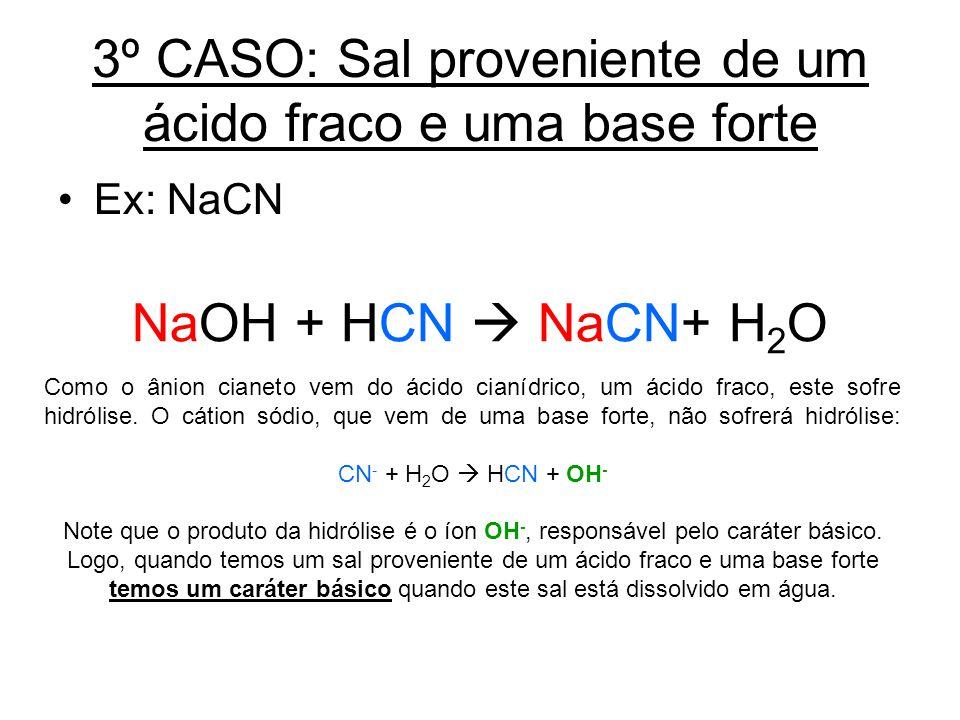 3º CASO: Sal proveniente de um ácido fraco e uma base forte Ex: NaCN NaOH + HCN NaCN+ H 2 O Como o ânion cianeto vem do ácido cianídrico, um ácido fra