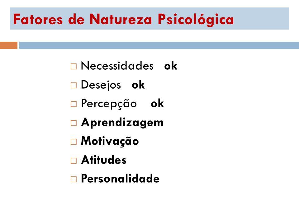 Fatores de Natureza Psicológica Necessidades ok Desejos ok Percepção ok Aprendizagem Motivação Atitudes Personalidade