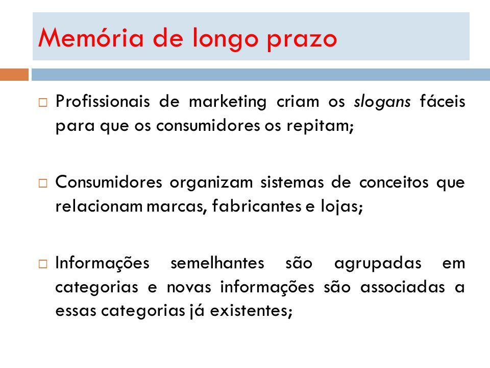 Profissionais de marketing criam os slogans fáceis para que os consumidores os repitam; Consumidores organizam sistemas de conceitos que relacionam marcas, fabricantes e lojas; Informações semelhantes são agrupadas em categorias e novas informações são associadas a essas categorias já existentes; Memória de longo prazo