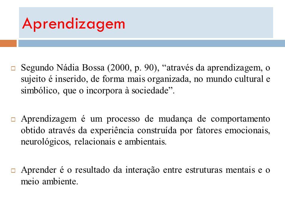 Aprendizagem Segundo Nádia Bossa (2000, p.