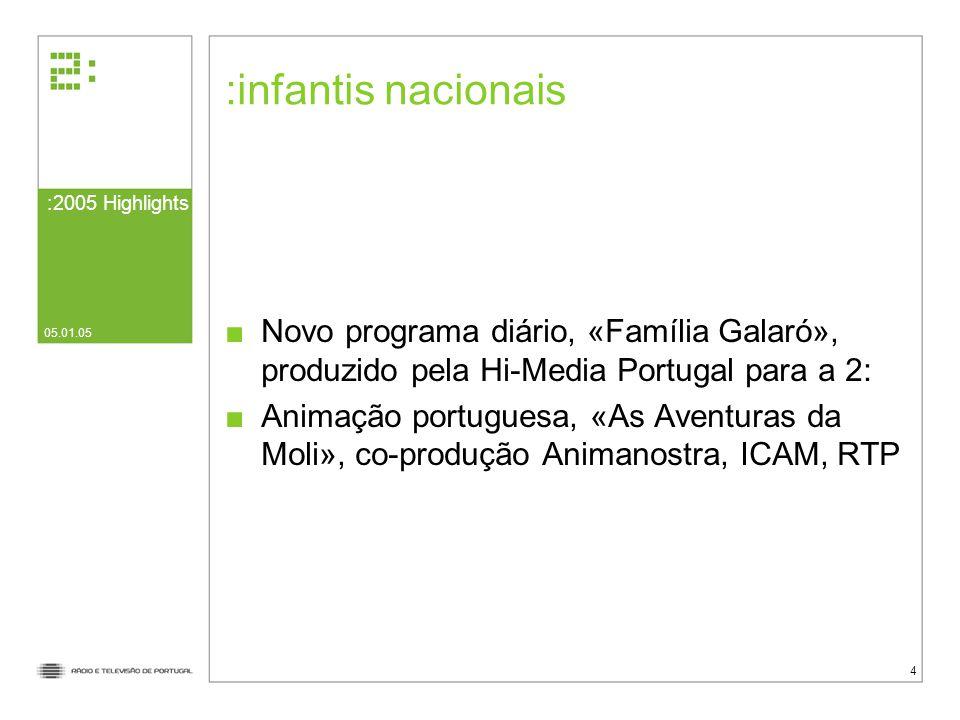:2005 Highlights 05.01.05 4 infantis nacionais Novo programa diário, «Família Galaró», produzido pela Hi-Media Portugal para a 2: Animação portuguesa, «As Aventuras da Moli», co-produção Animanostra, ICAM, RTP