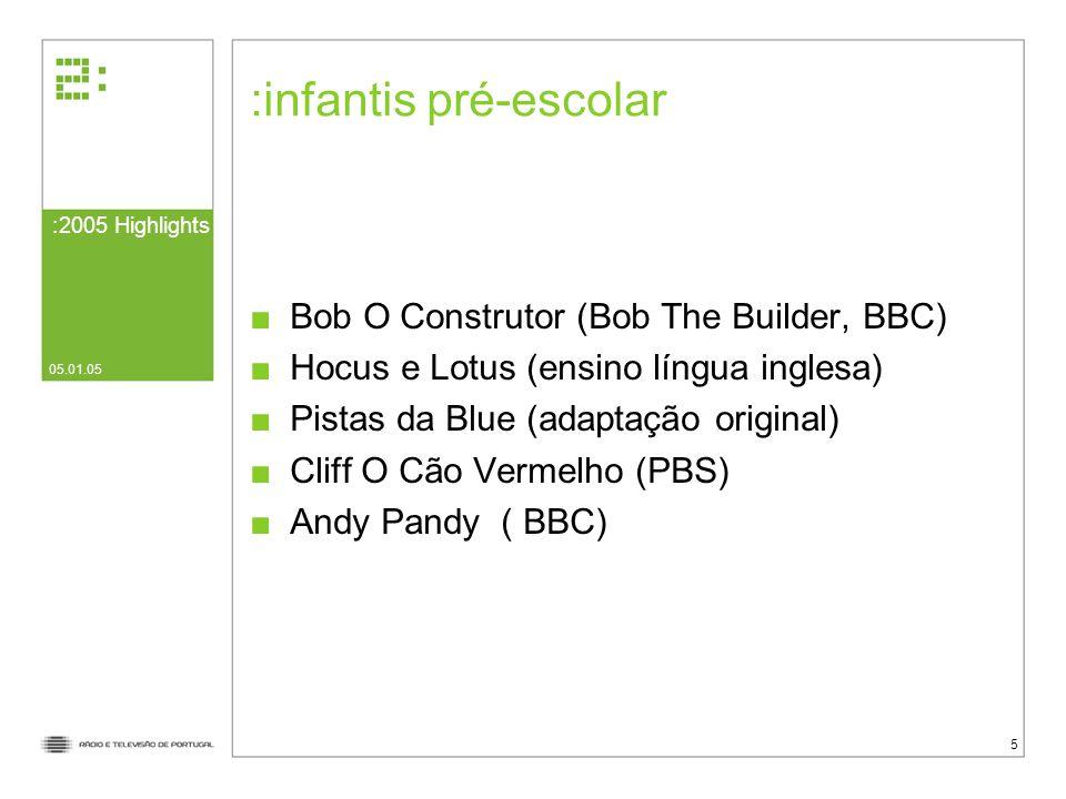 :2005 Highlights 05.01.05 5 infantis pré-escolar Bob O Construtor (Bob The Builder, BBC) Hocus e Lotus (ensino língua inglesa) Pistas da Blue (adaptação original) Cliff O Cão Vermelho (PBS) Andy Pandy ( BBC)