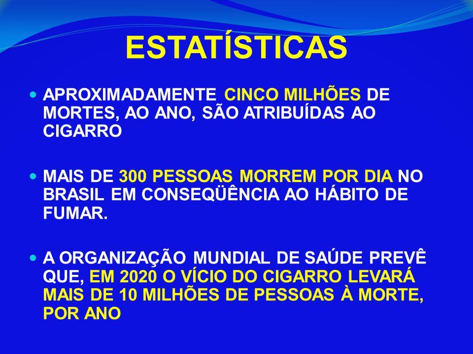 ESTATÍSTICAS APROXIMADAMENTE CINCO MILHÕES DE MORTES, AO ANO, SÃO ATRIBUÍDAS AO CIGARRO MAIS DE 300 PESSOAS MORREM POR DIA NO BRASIL EM CONSEQÜÊNCIA A
