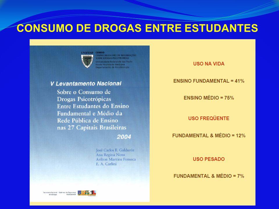 CONSUMO DE DROGAS ENTRE ESTUDANTES