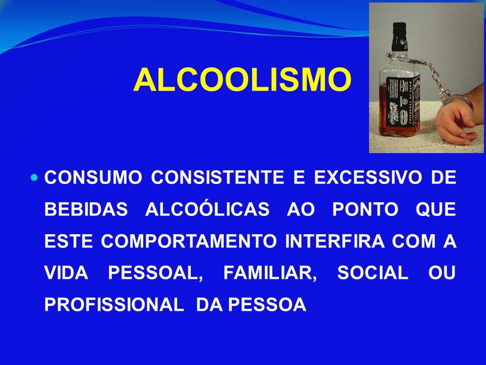 ALCOOLISMO CONSUMO CONSISTENTE E EXCESSIVO DE BEBIDAS ALCOÓLICAS AO PONTO QUE ESTE COMPORTAMENTO INTERFIRA COM A VIDA PESSOAL, FAMILIAR, SOCIAL OU PRO