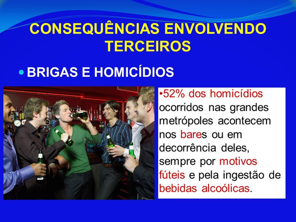 CONSEQUÊNCIAS ENVOLVENDO TERCEIROS BRIGAS E HOMICÍDIOS
