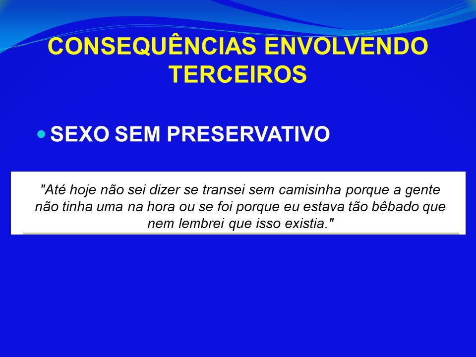 CONSEQUÊNCIAS ENVOLVENDO TERCEIROS SEXO SEM PRESERVATIVO