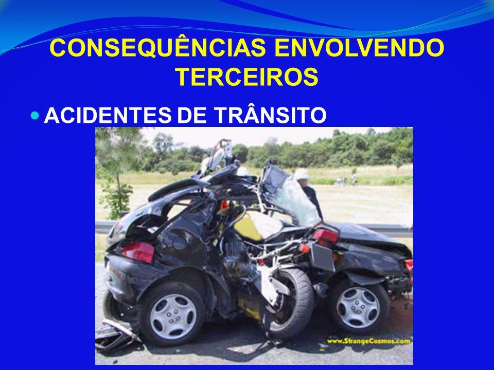 CONSEQUÊNCIAS ENVOLVENDO TERCEIROS ACIDENTES DE TRÂNSITO