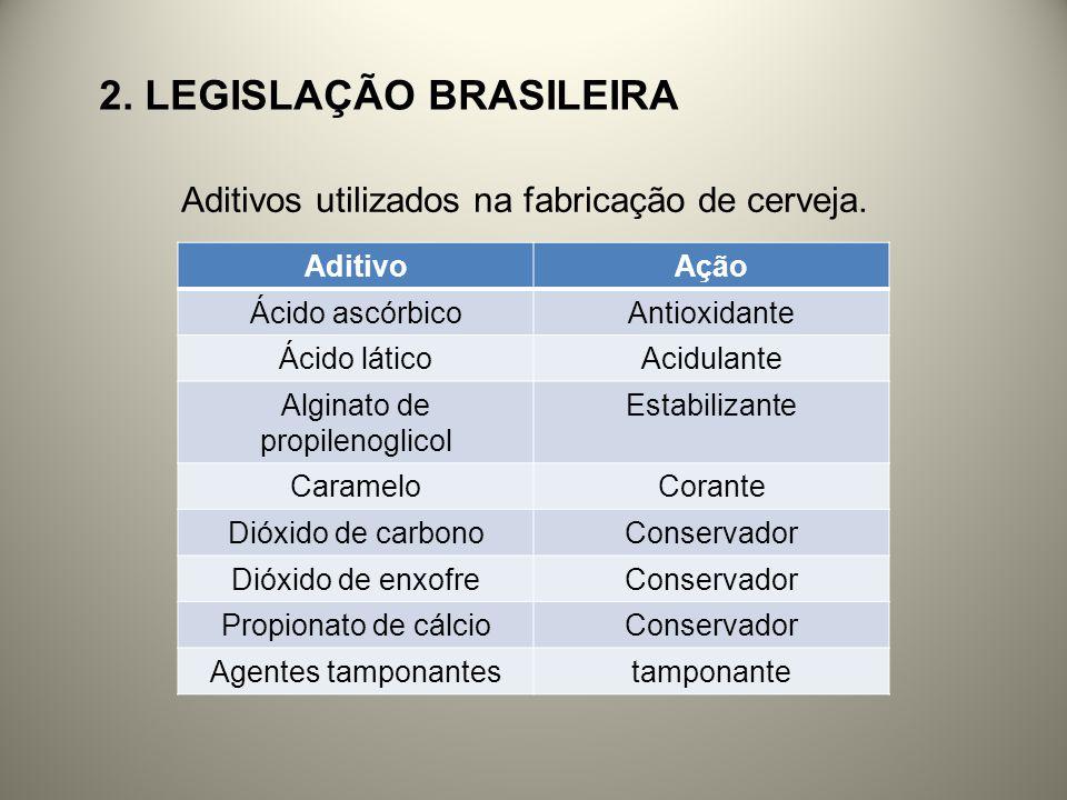 2. LEGISLAÇÃO BRASILEIRA AditivoAção Ácido ascórbicoAntioxidante Ácido láticoAcidulante Alginato de propilenoglicol Estabilizante CarameloCorante Dióx
