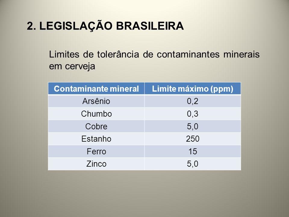 Contaminante mineralLimite máximo (ppm) Arsênio0,2 Chumbo0,3 Cobre5,0 Estanho250 Ferro15 Zinco5,0 2. LEGISLAÇÃO BRASILEIRA Limites de tolerância de co