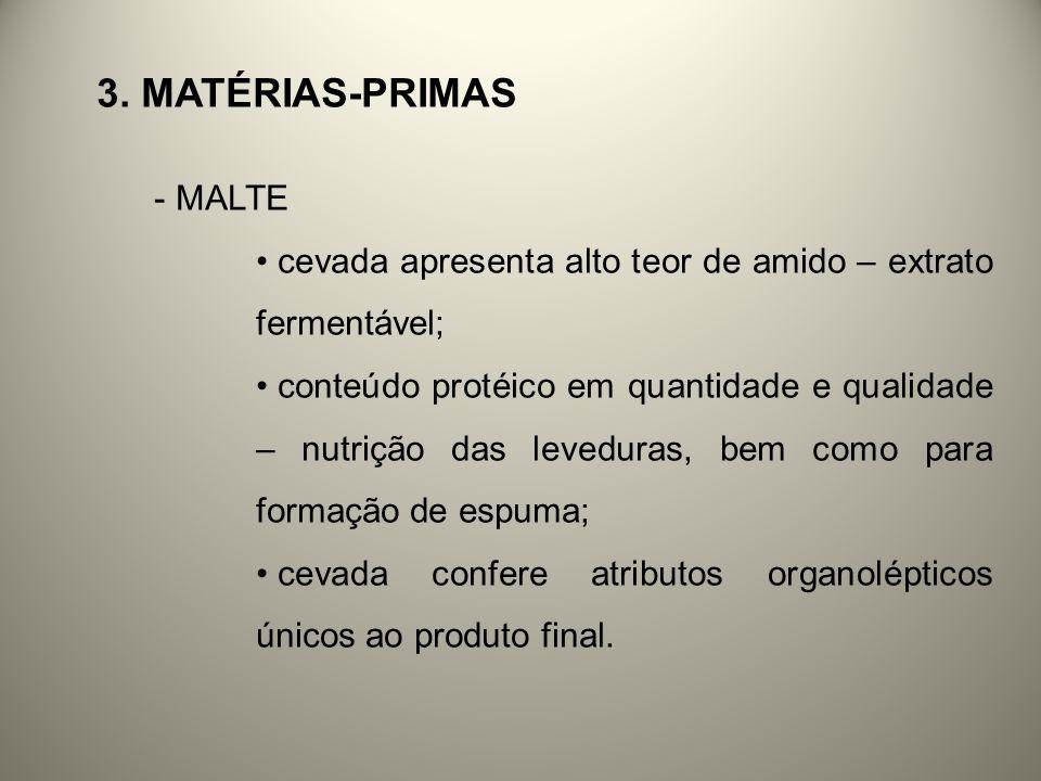 3. MATÉRIAS-PRIMAS - MALTE cevada apresenta alto teor de amido – extrato fermentável; conteúdo protéico em quantidade e qualidade – nutrição das leved