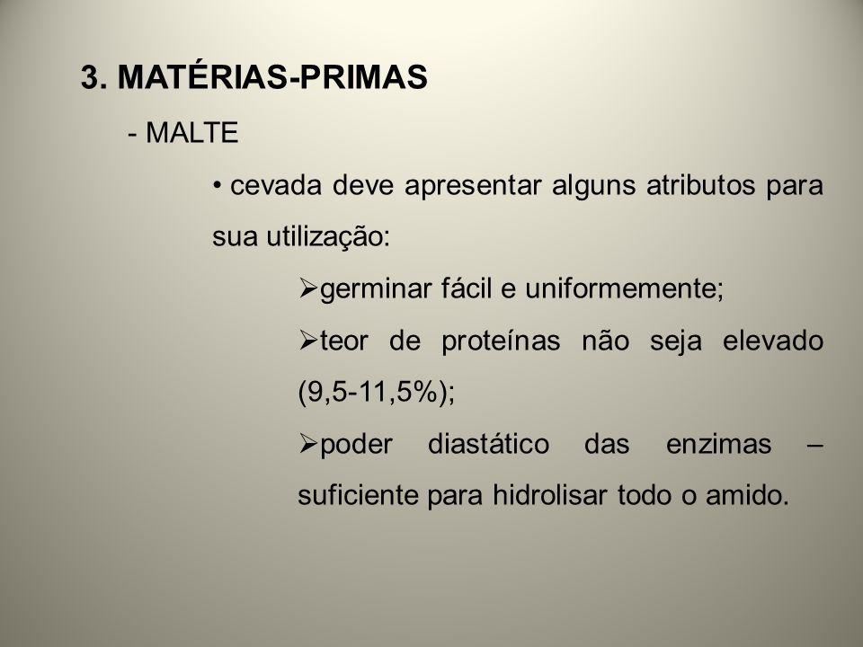 3. MATÉRIAS-PRIMAS - MALTE cevada deve apresentar alguns atributos para sua utilização: germinar fácil e uniformemente; teor de proteínas não seja ele