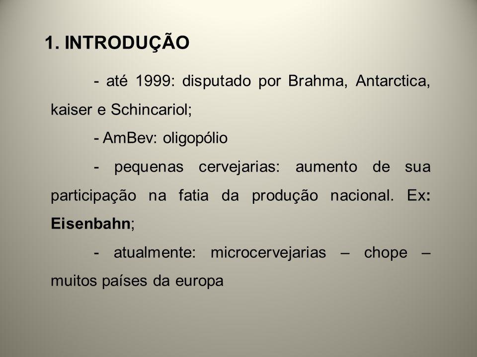 1. INTRODUÇÃO - até 1999: disputado por Brahma, Antarctica, kaiser e Schincariol; - AmBev: oligopólio - pequenas cervejarias: aumento de sua participa