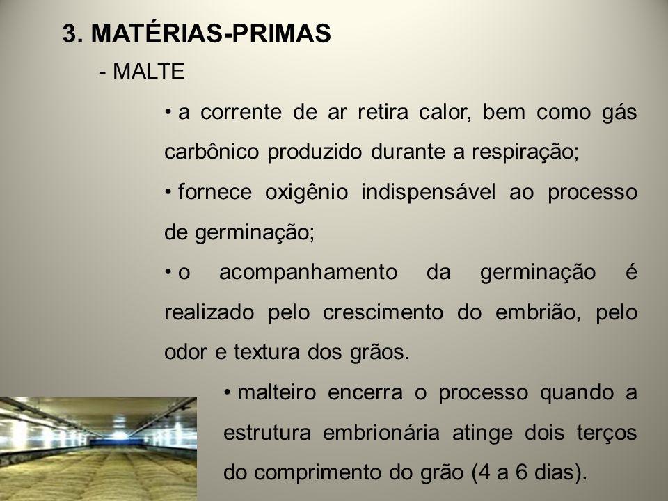 3. MATÉRIAS-PRIMAS - MALTE a corrente de ar retira calor, bem como gás carbônico produzido durante a respiração; fornece oxigênio indispensável ao pro
