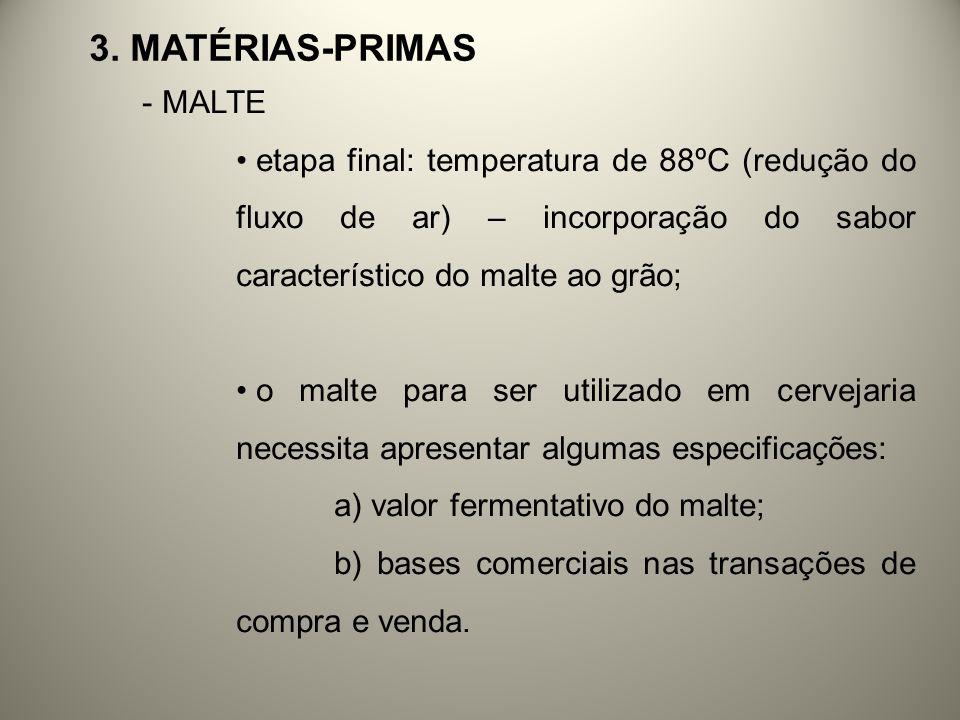 3. MATÉRIAS-PRIMAS - MALTE etapa final: temperatura de 88ºC (redução do fluxo de ar) – incorporação do sabor característico do malte ao grão; o malte