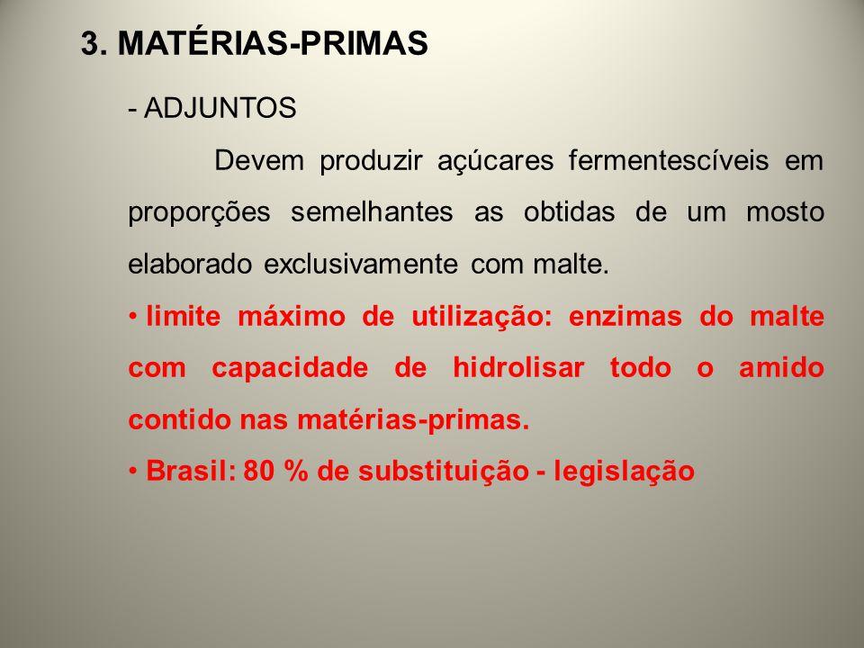 3. MATÉRIAS-PRIMAS - ADJUNTOS Devem produzir açúcares fermentescíveis em proporções semelhantes as obtidas de um mosto elaborado exclusivamente com ma