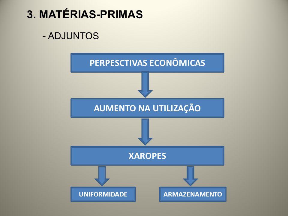 3. MATÉRIAS-PRIMAS - ADJUNTOS PERPESCTIVAS ECONÔMICAS AUMENTO NA UTILIZAÇÃO XAROPES UNIFORMIDADEARMAZENAMENTO