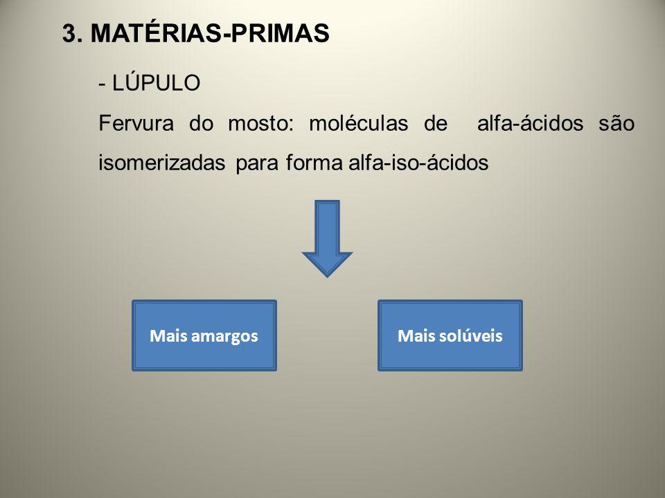 3. MATÉRIAS-PRIMAS - LÚPULO Fervura do mosto: moléculas de alfa-ácidos são isomerizadas para forma alfa-iso-ácidos Mais amargosMais solúveis