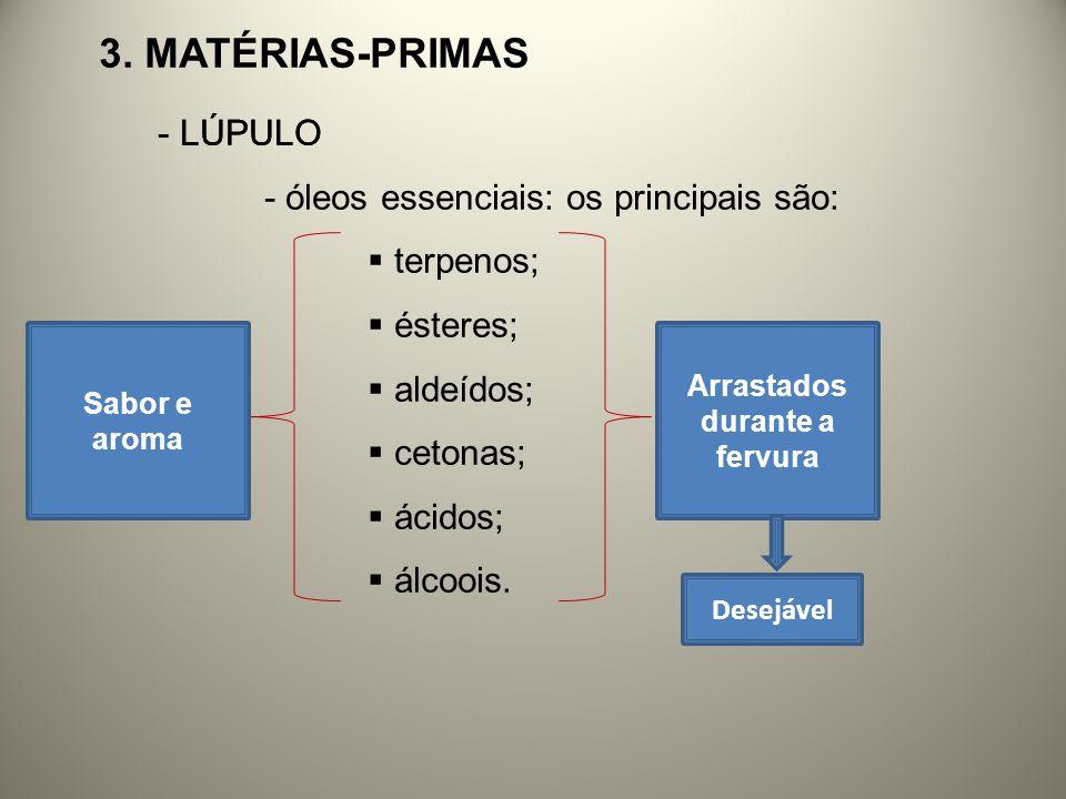3. MATÉRIAS-PRIMAS - LÚPULO - óleos essenciais: os principais são: terpenos; ésteres; aldeídos; cetonas; ácidos; álcoois. Sabor e aroma Arrastados dur