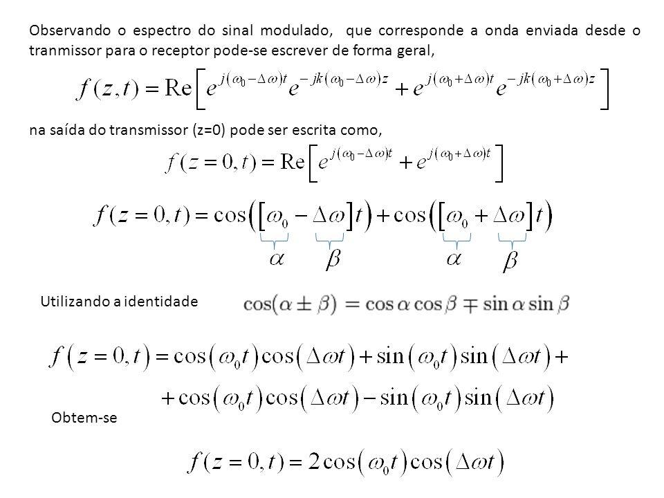 Considerando que, o vetor de onda k na vizinhança de, será aproximado usando expansão de series de Taylor de primeira ordem, resultando em um sinal que pode ser descrito pela seguinte expressão para qualquer instante de tempo e emqualquer posição z,