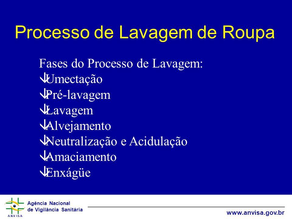 Agência Nacional de Vigilância Sanitária www.anvisa.gov.br Processo de Lavagem de Roupa Fases do Processo de Lavagem: âUmectação âPré-lavagem âLavagem